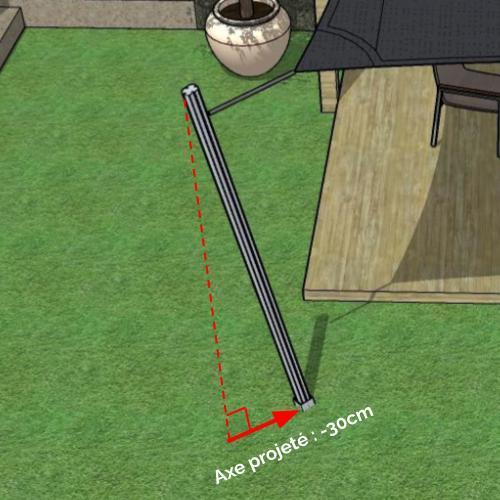 Axe au sol projeté pour vos mâts
